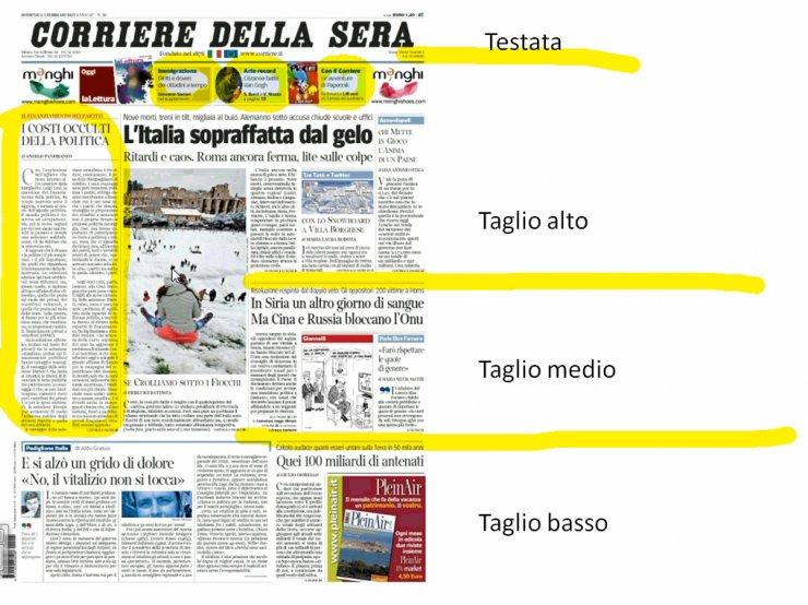 Taglio medio giornale