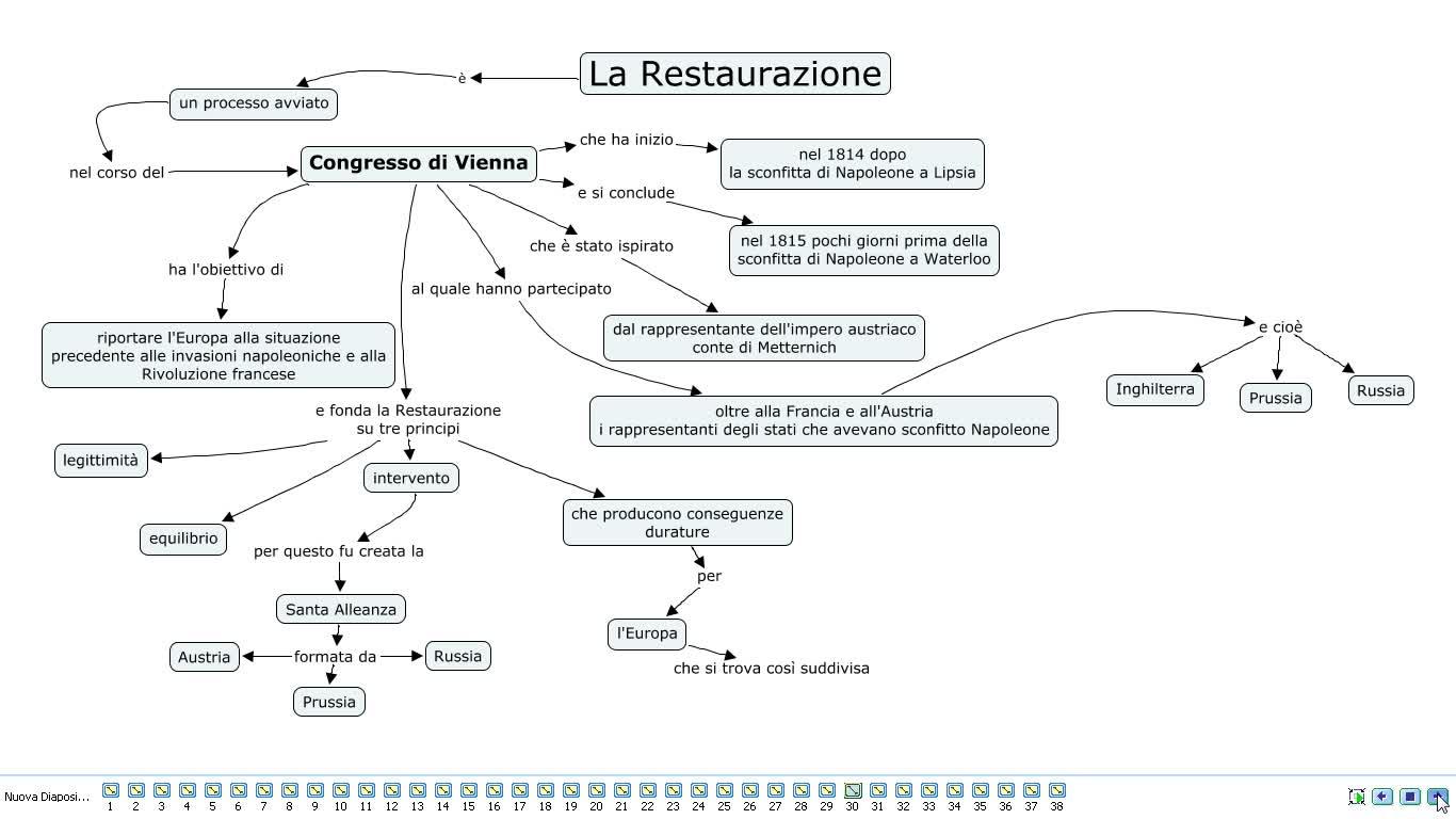 berocca letteratura italiana yahoo dating
