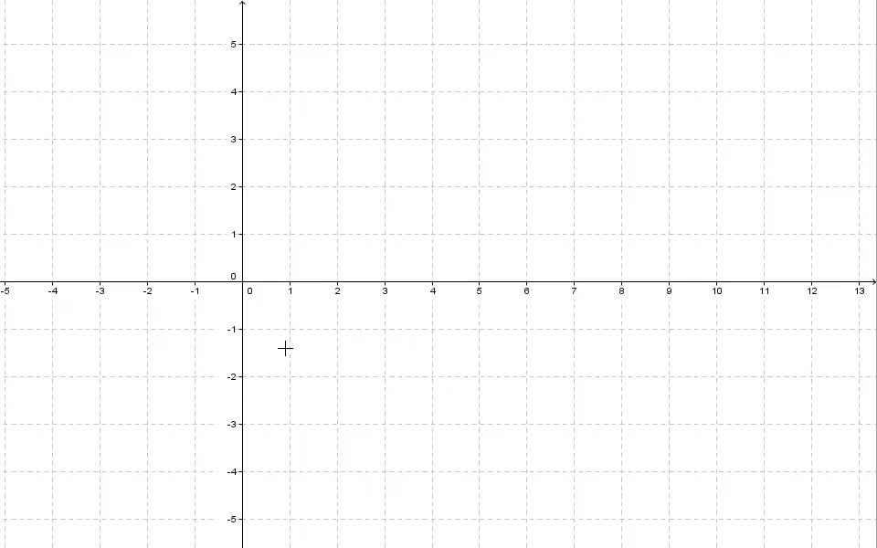 Formula per la distanza tra due punti nel piano cartesiano for Disegno del piano online