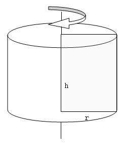 figura 2.1 - Cilindro