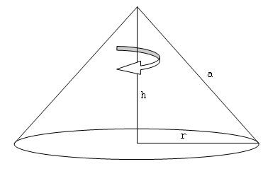 figura 2.2 - Cono