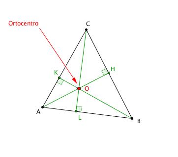 Ortocentro Circocentro Baricentro Incentro Di Un Triangolo Weschool