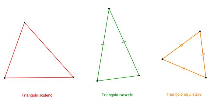 Triangolo Scaleno Isoscele Equilatero Classificazione Weschool