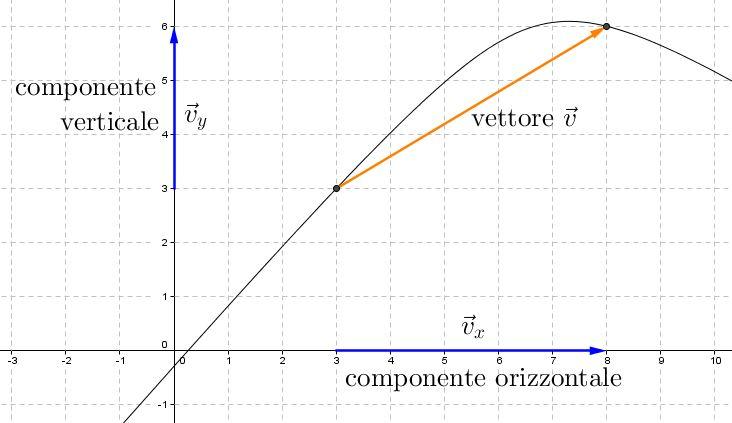 datazione di massa effetto 2