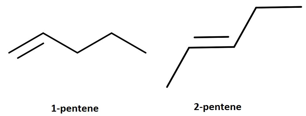 Come Riconoscere E Classificare Lisomeria Isomeri Di Catena Di